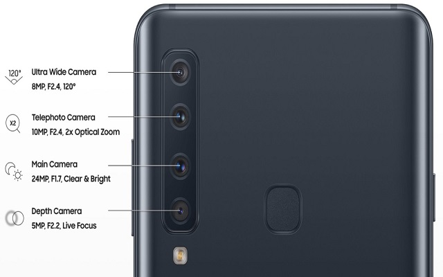 New Samsung Galaxy A9 (2018) Video Reveals Four Cameras' Functions