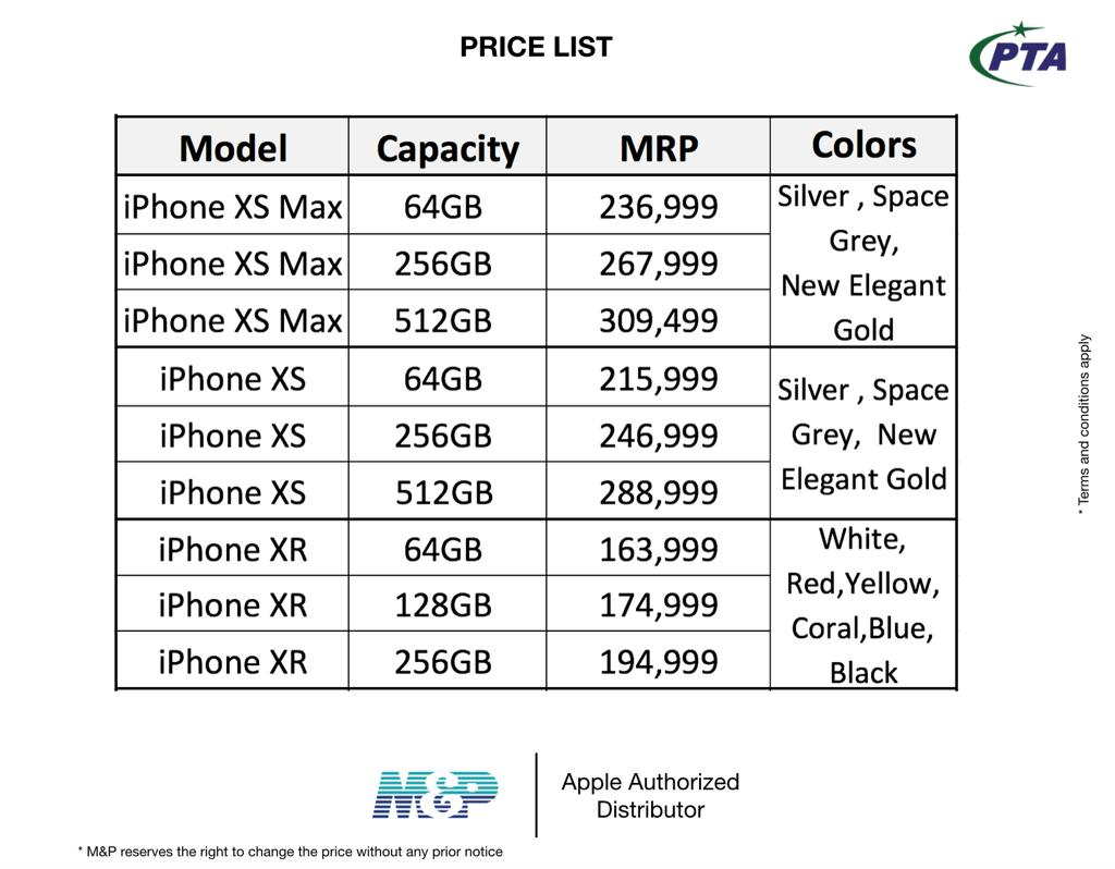 Apple iPhone Prices in Pakistan
