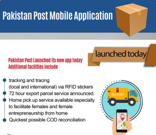 Pakistan Post Launched Its First Ever Parcel Tracking App To Facilitate Customers