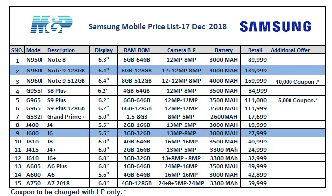 Samsung Mobile Prices in Pakistan-2018