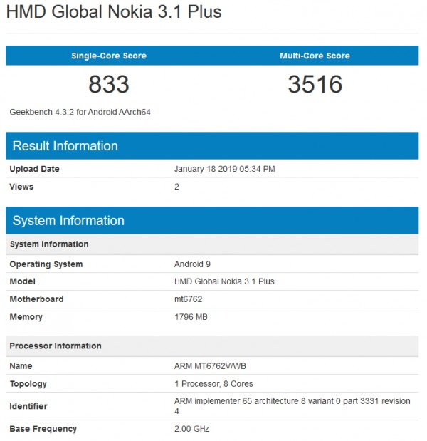 Nokia 3.1 Plus Android 9 Pie Update Will Roll Out Soon