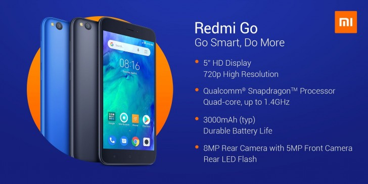 Xiaomi Redmi Go Goes Official- First Android Go Phone By Xiaomi
