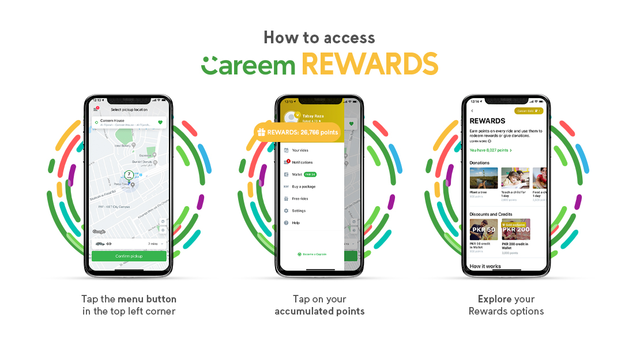 Careem Launches Rewards Programme - Careem REWARDS