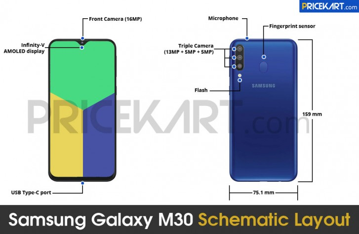 Samsung Galaxy M30 Leaks