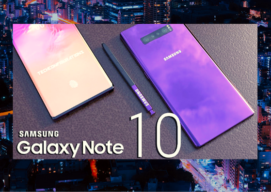 Keep your Hopes High as Galaxy Note 10 5G Confirmed
