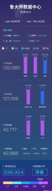 Honor 20 Spotted At Master Lu Benchmark