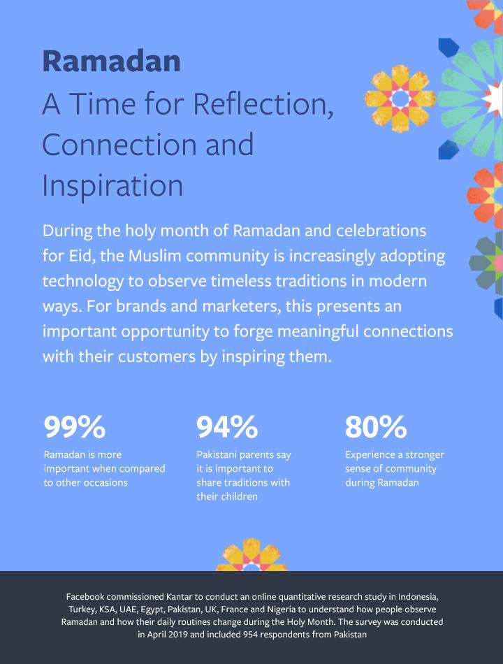 ramadan infographic fb