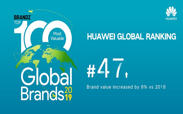 Huawei Climbs in BrandZ Rankings of the World's Most Valuable Brands