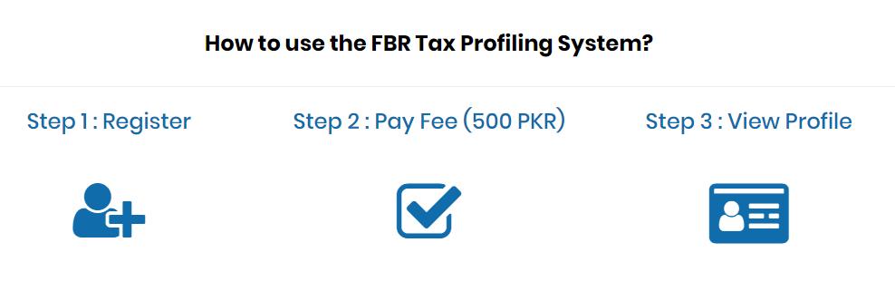 FBR Tax Profiling System