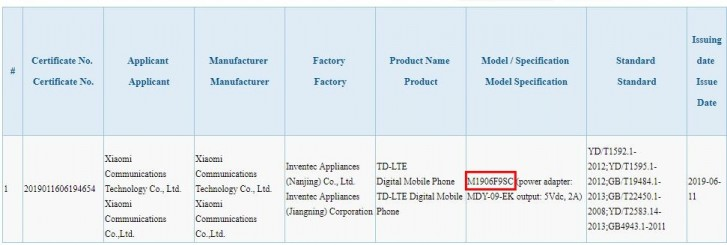 Redmi 7 Pro 3C Certification Also Hints At 5V/2A 10W Charger