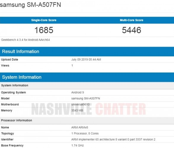 Samsung Galaxy A50s Key Specs Revealed