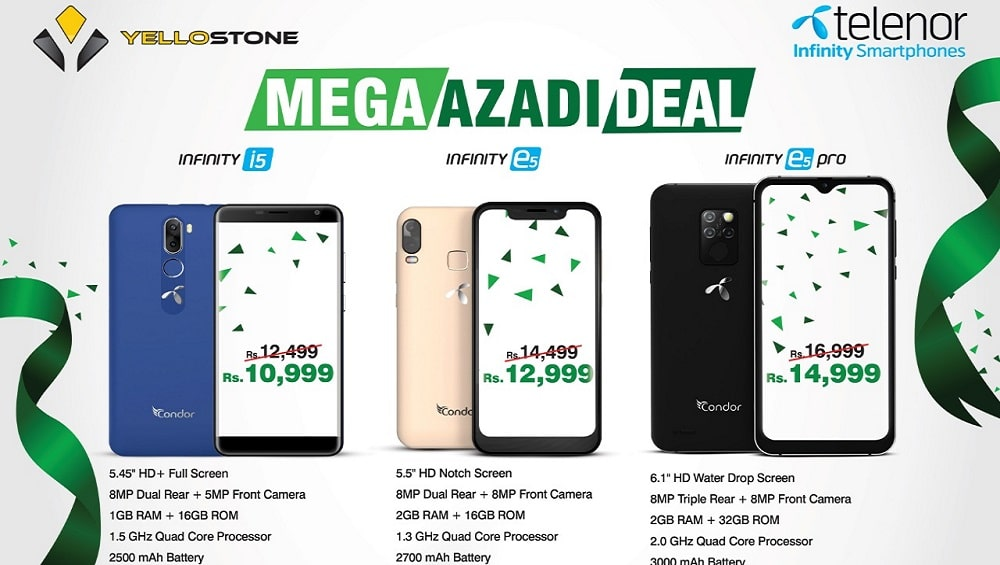 Telenor Mega Azadi Deal