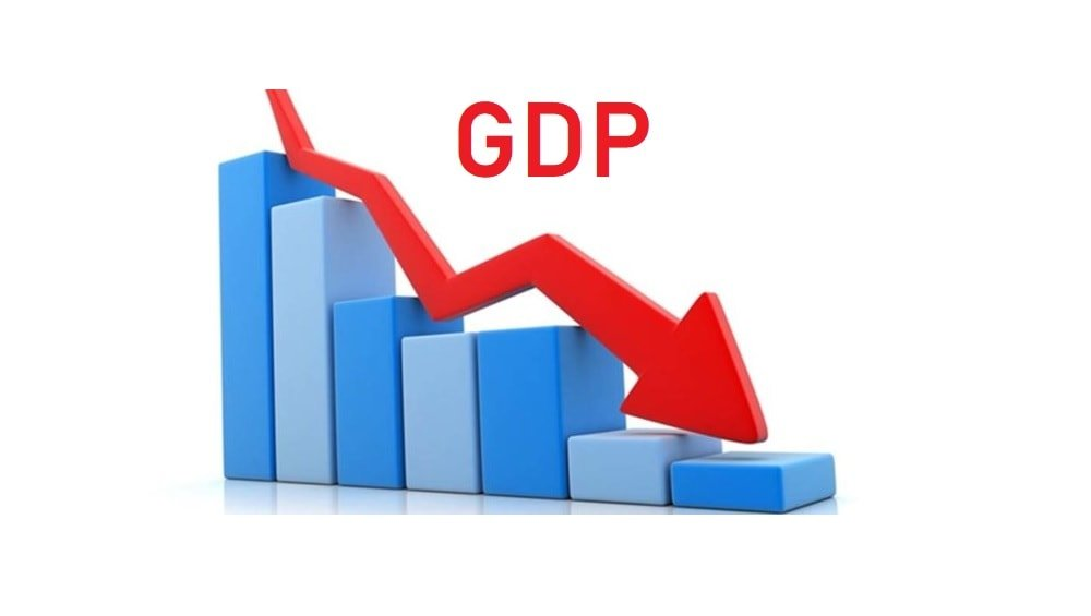 Pakistan's GDP Growth Rate