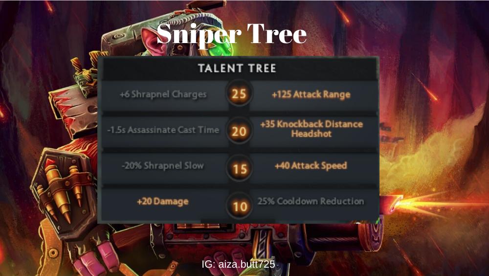 Sniper Hero Build-Dota 2