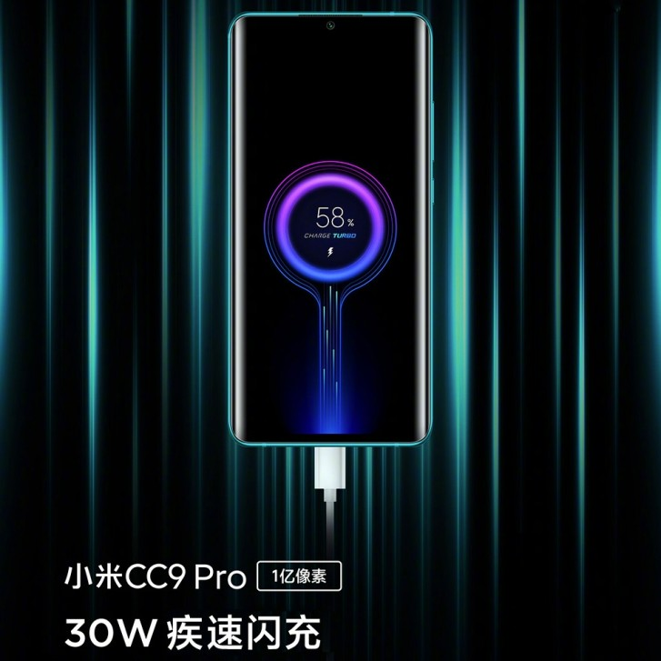 Mi CC9 Pro Price
