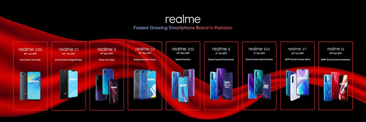 Realme Pakistan Fastest Growing Smartphone Brand 2019