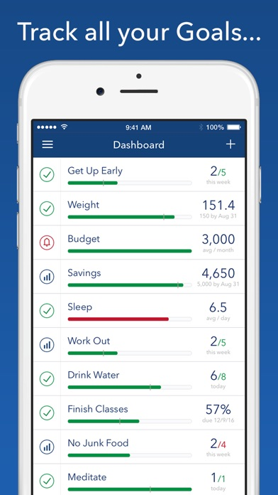 Strides habit app
