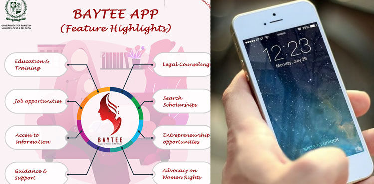 Baytee App Launched to Bring Awareness Among Women