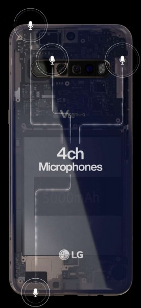 Geekbench Reveals Key Specs of LG V60 ThinQ 5G