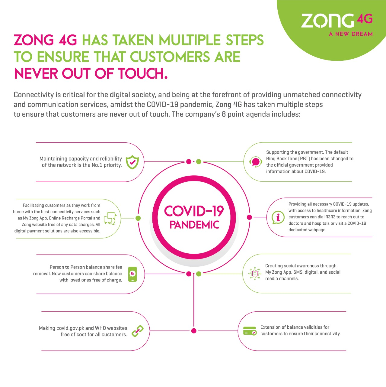 Zong Fastest & Cost-Effective 'Mobile Broadband Offers'