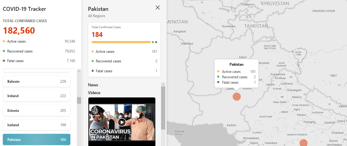 Microsoft Bing Adds Live Dashboard to Track Status of Coronavirus Globally- Pakistan has 184 Cases