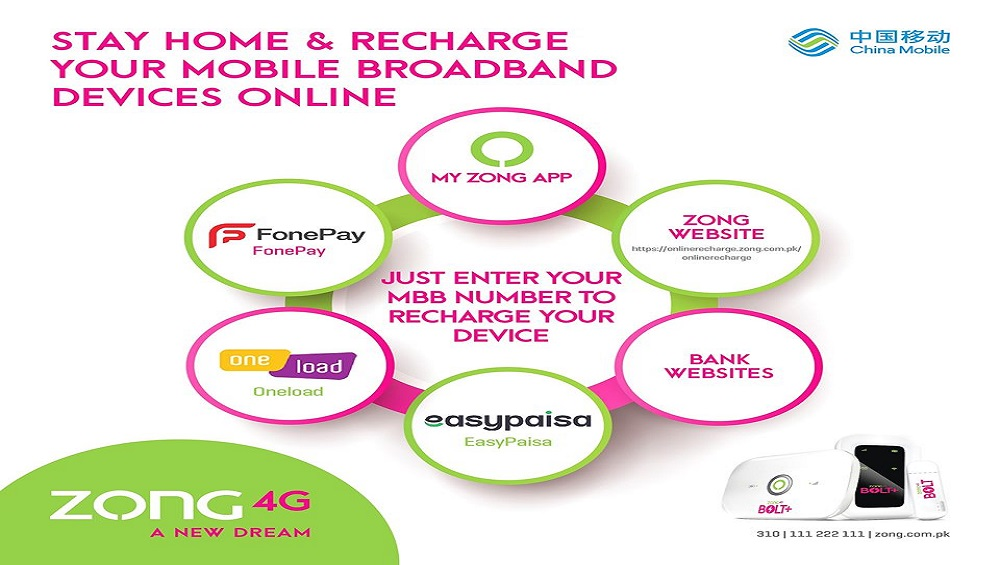 Recharge Zong Mobile Broadband Device from Home