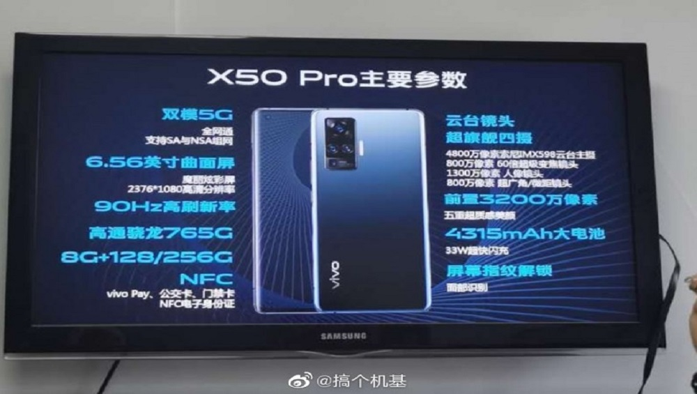 Here are Full Leaked Specs of Vivo X50 Pro