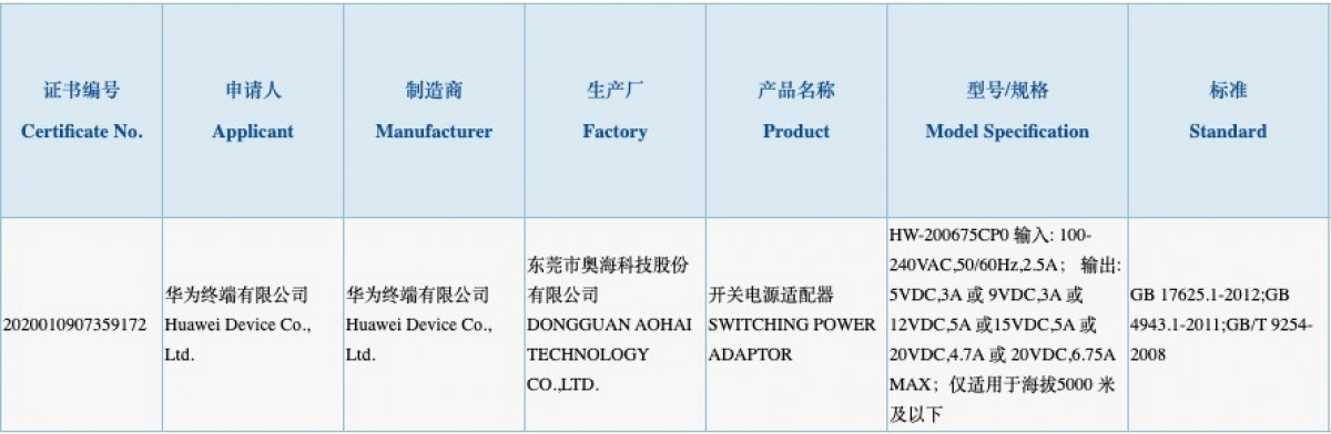 Huawei 135W Charger