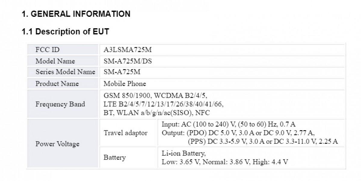 Samsung Galaxy A72 4G FCC certification reveals 25W fast charging