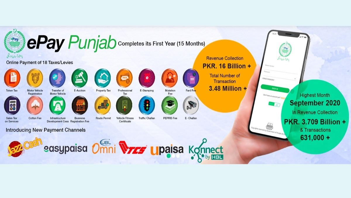 Photo of ePay Punjab Revenue Reaches Rs 16.6 billion Since its Launch