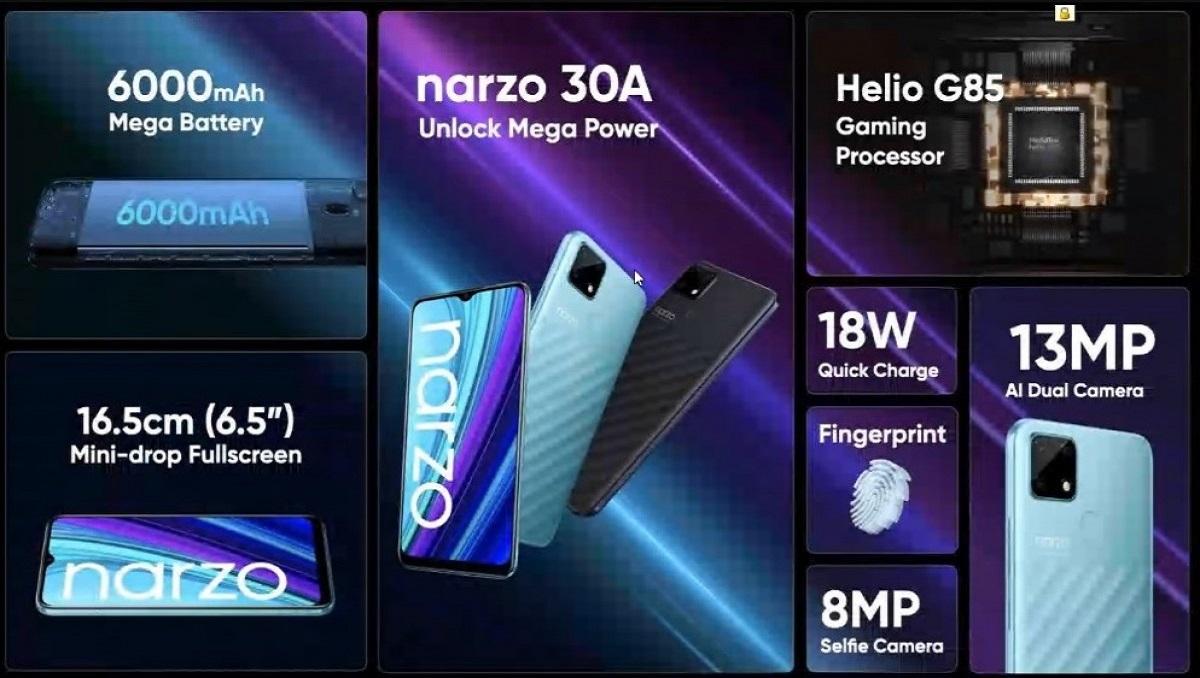 Realme Narzo 30 Lineup