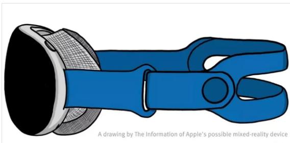 Apple reality headset