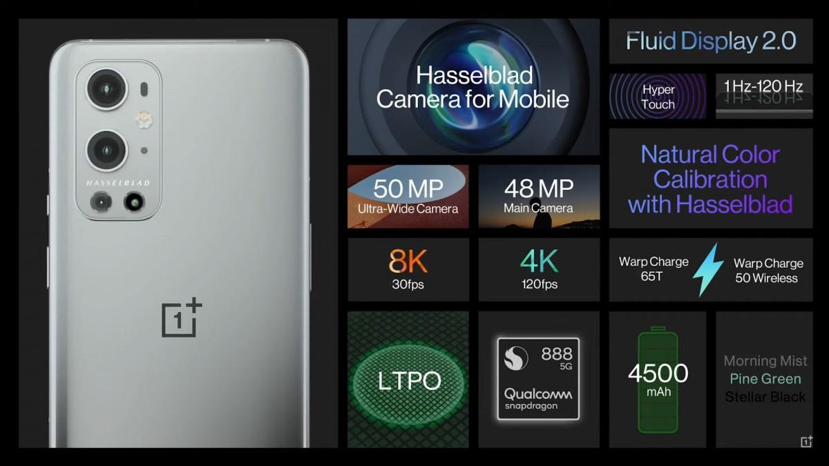 OnePlus 9 Pro Cameras