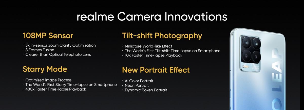 Realme 108MP Camera