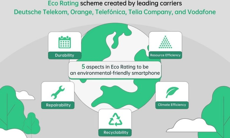 OPPO becomes one of the first partners of pan-industry Eco Rating labelling scheme created