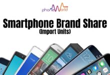 Brand Share