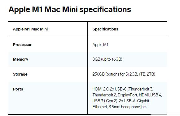 apple Mac mini M1 2021