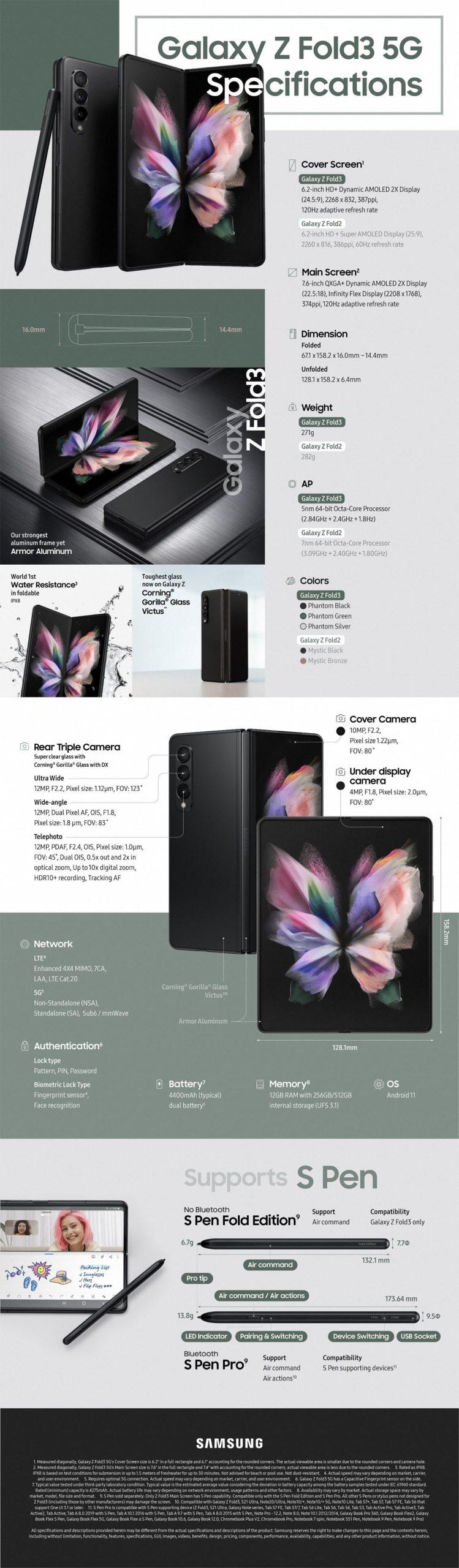 Samsung Galaxy Z Fold3_Specifications-min