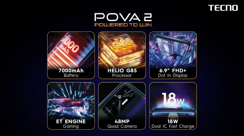 POVA 2 comes as a successor of the famous POVA gaming series from TECNO