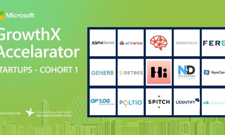 Microsoft for Startups' Growth X Accelerator program kicks off in Pakistan